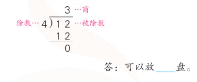 """苏教版数学二年级下册电子课本教材""""/"""