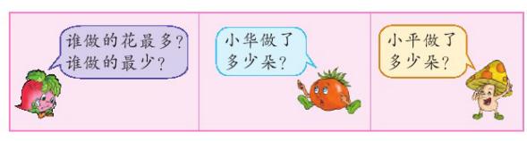 """苏教版数学二年级上册电子课本教材""""/"""