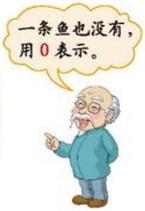 """北师大数学一年级上册电子课本教材""""/"""