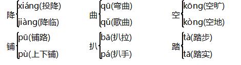"""人教版四年级上册语文期末知识点(一)""""/"""